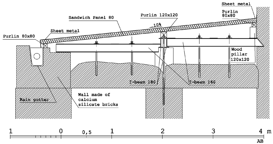 Cross-section of the designed protection, drawing by A. Brzozowska